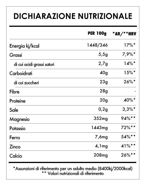 Tabela Nutricional - Macaccino Originale - Reishi Bio