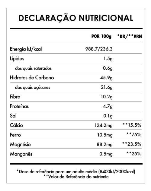 Tabela Nutricional - Macaccino Gold