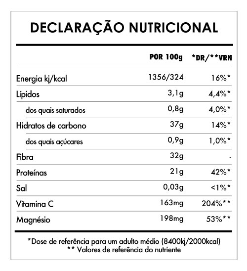 Tabela Nutricional - Matcha em Pó Bio
