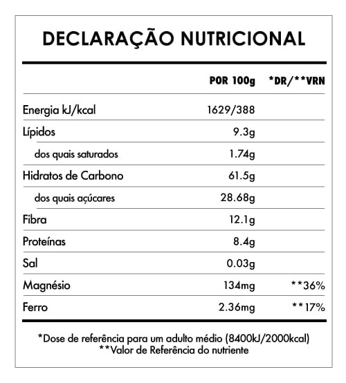 Tabela Nutricional - Pequeno Buda - Maçã e Banana