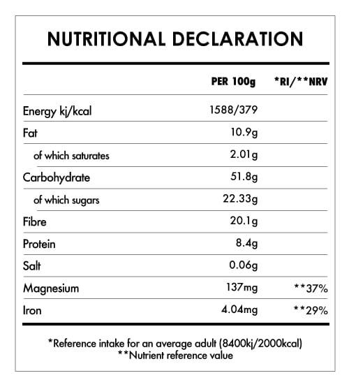Tabela Nutricional - Little Buddha Magic Blueberry Breakfast