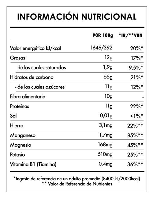 Tabela Nutricional - Pequeño Buda Desayuno Arándano Mágico