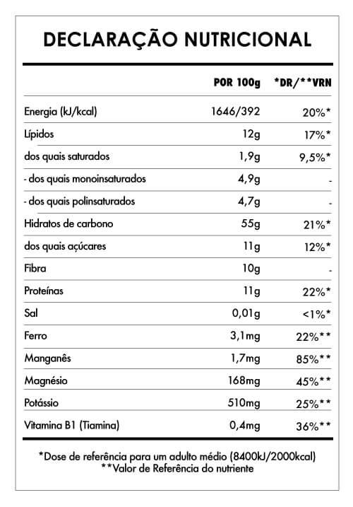 Tabela Nutricional - Pequeno Buda Mirtilo Mágico