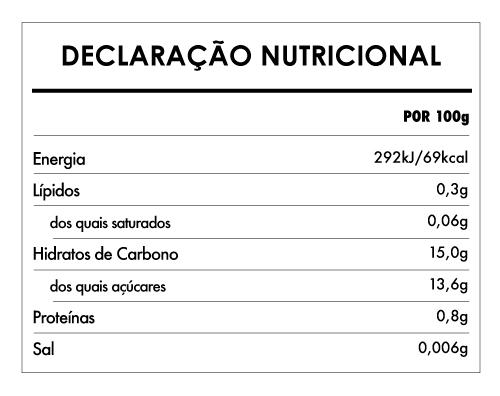Tabela Nutricional - Banana Lama Puré Frutos Bio 6M - Holle (100g)