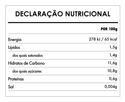 Tabela Nutricional - Croco Coco Puré Frutos Bio 8M - Holle (100g)