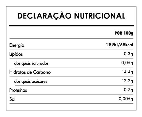 Tabela Nutricional - Kiwi Koala Saqueta Bio 8M - Holle (100g)