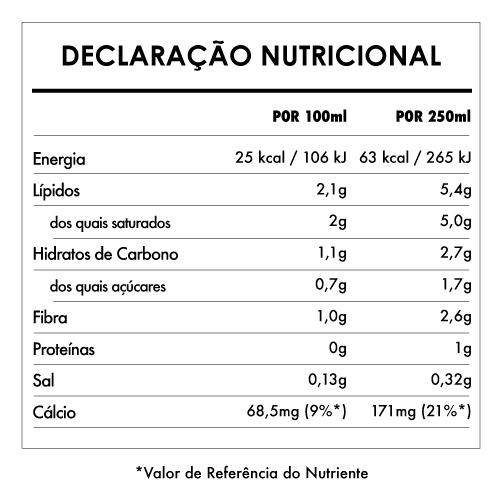 Tabela Nutricional - Leite de Coco para Beber Bio - Dr. António Martins (1L)