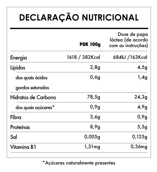 Tabela Nutricional - Papa De Flocos De Arroz Biológica 4M - Holle (250g)