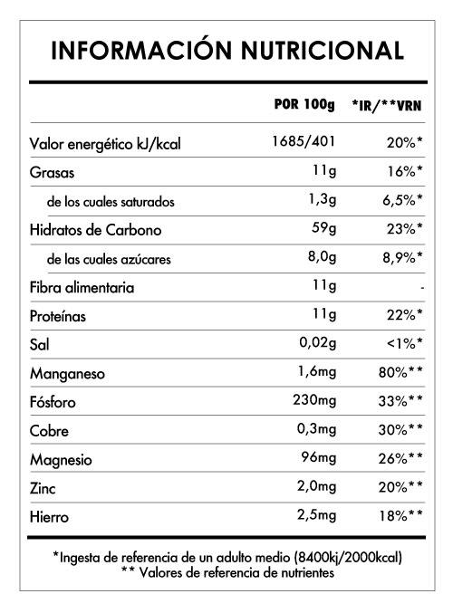 Tabela Nutricional - Pancake & Waffle mix - Almendra, Manzana y Maca