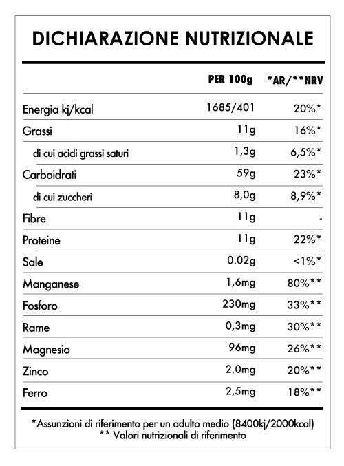 Tabela Nutricional - Pancake & Waffle mix - Mandorle, Mela e Maca