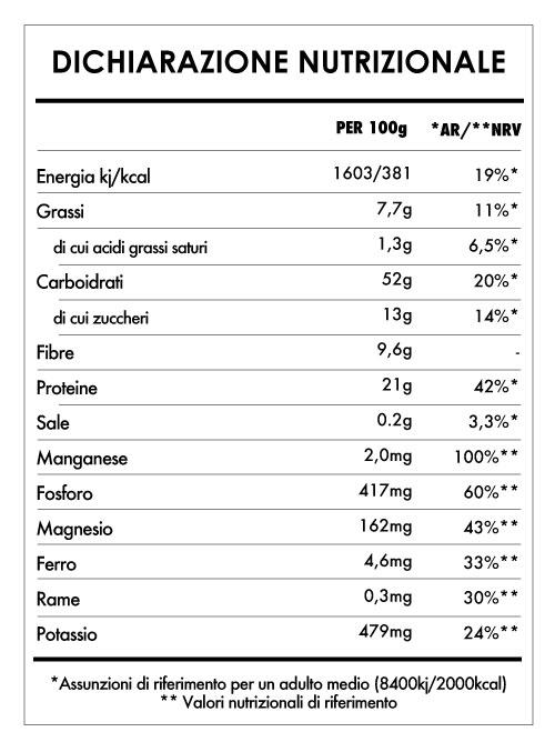 Tabela Nutricional - Pancake & Waffle Mix - Banana, Canapa e Cannella