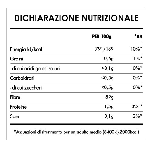 Tabela Nutricional - Psyllium Husk in Polvere Bio