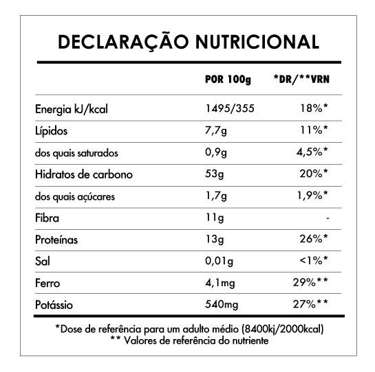 Tabela Nutricional - Quinoa Branca Bio
