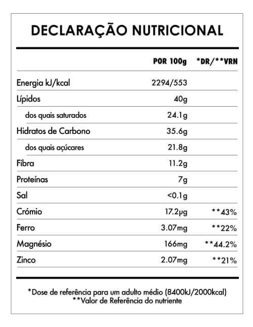 Tabela Nutricional - Chocolate Mint Kiss