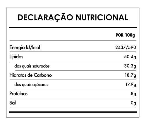 Tabela Nutricional - Cioccolato Lamponi e Cocco