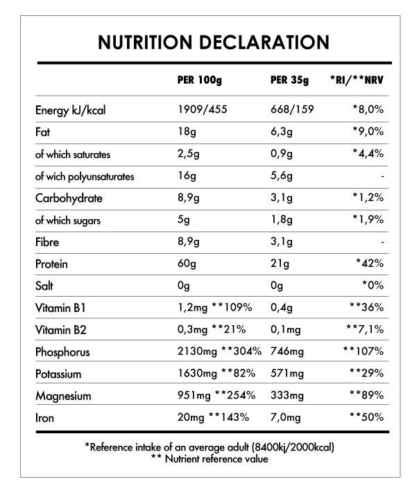 Tabela Nutricional - Super Vegan Protein 2,5kg