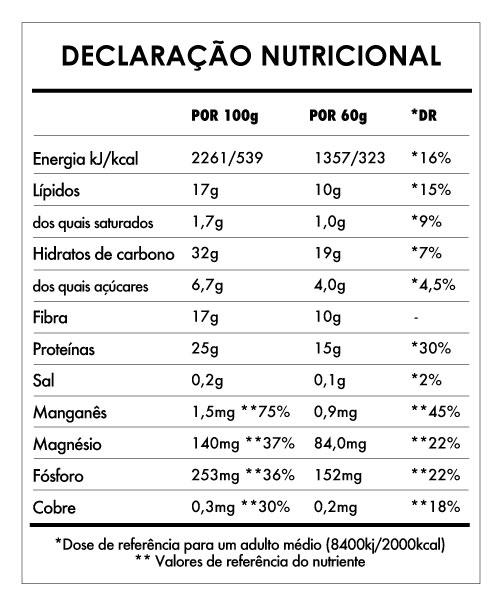 Tabela Nutricional - Super Vegan Breakfast
