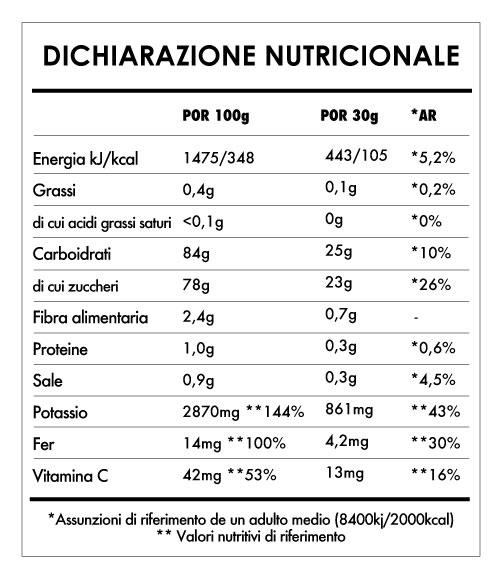 Tabela Nutricional - Super Vegan Hydrate