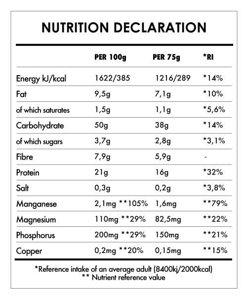 Tabela Nutricional - Super Vegan Pancake
