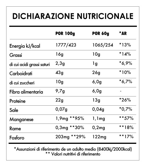 Tabela Nutricional - Super Vegan Proats