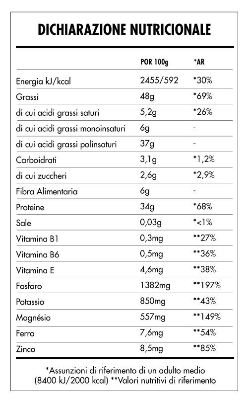 Tabela Nutricional - Super Vegan Seeds