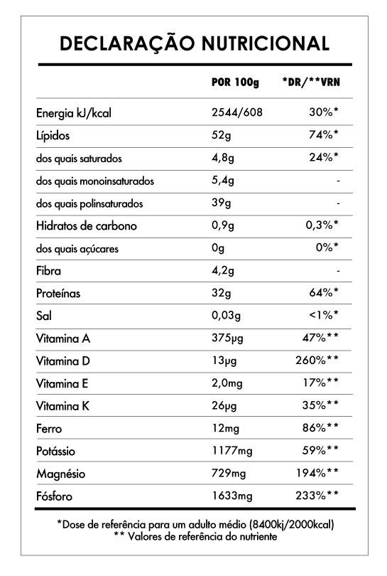 Tabela Nutricional - Sementes de Cânhamo Descascadas