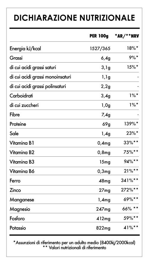 Tabela Nutricional - Spirulina + Chlorella in Polvere Bio