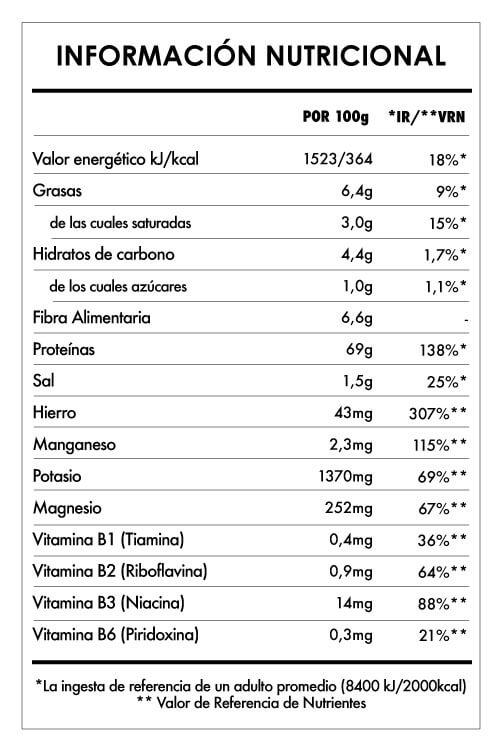 Tabela Nutricional - Spirulina en Polvo Bio