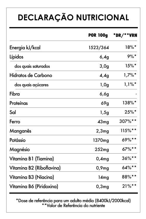 Tabela Nutricional - Spirulina