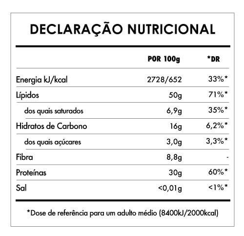Tabela Nutricional - Manteiga de Amendoim Cremosa Bio