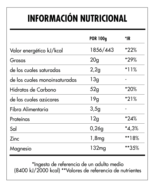 Tabela Nutricional - Super Vegan Trail Mix