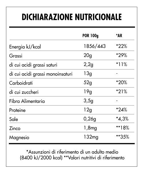 Tabela Nutricional - Super Vegan Trail Mix