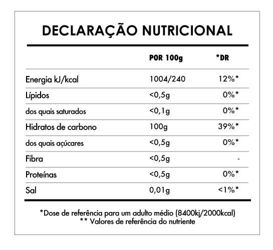 Tabela Nutricional - Xilitol - Adoçante