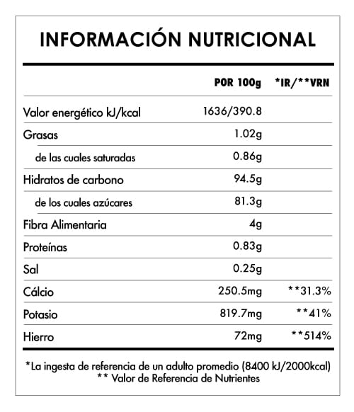 Tabela Nutricional - Azúcar Coco