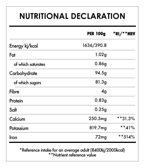Tabela Nutricional - Coconut Blossom Sugar Bio
