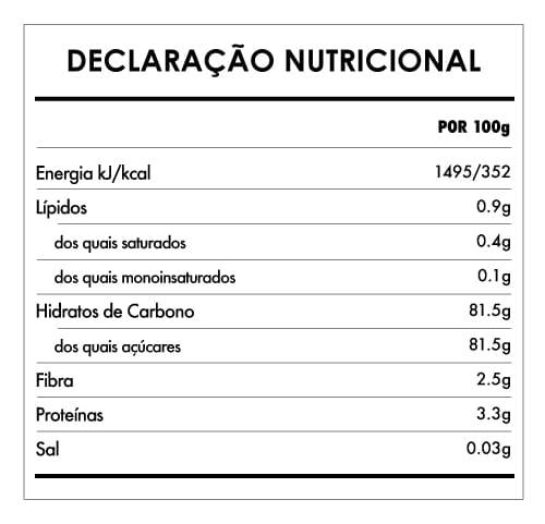 Tabela Nutricional - Amoras Brancas