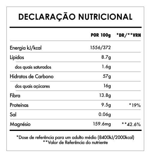 Tabela Nutricional - Aveia Germinada Banana Bliss