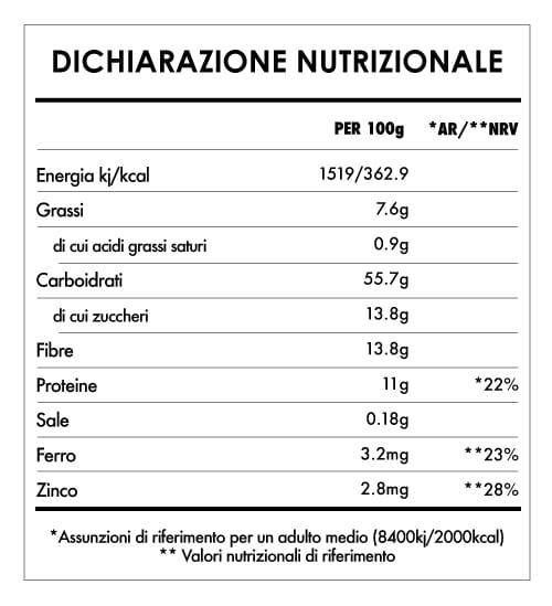 Tabela Nutricional - Avena Germogliata Cacao & Goji