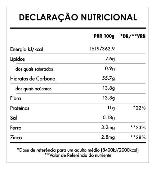 Tabela Nutricional - Aveia Germinada Cacau Gojis