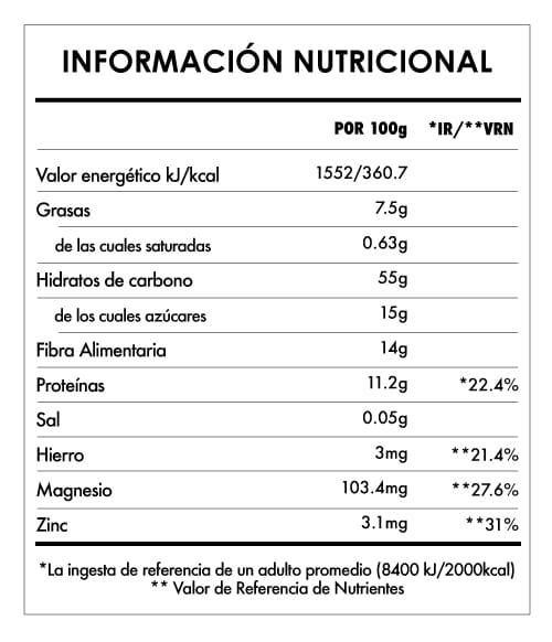 Tabela Nutricional - Avena Germinada Proteína Cañamo