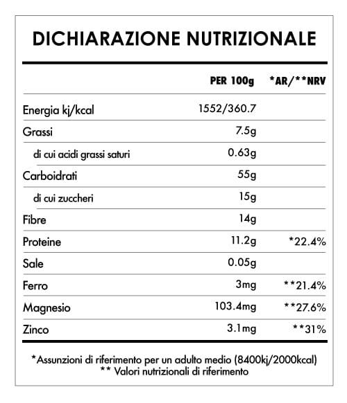 Tabela Nutricional - Avena Germogliata Proteine Della Canapa