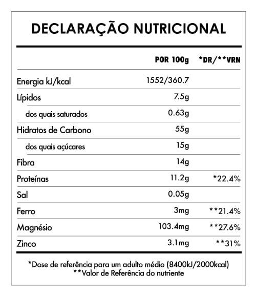 Tabela Nutricional - Aveia Germinada Proteína Cânhamo