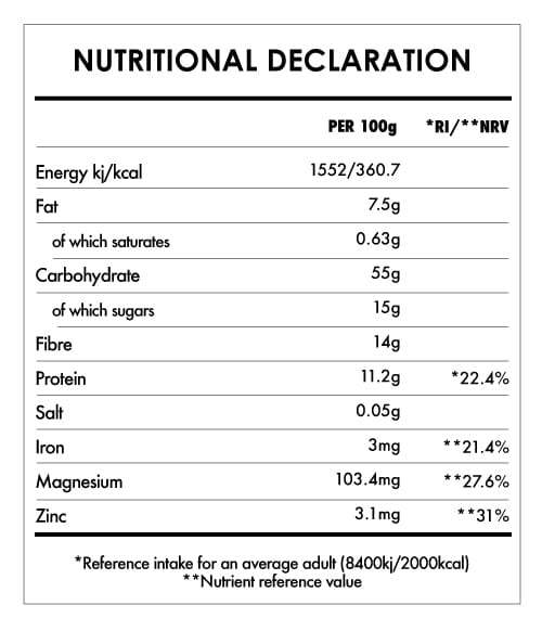 Tabela Nutricional - Super Oats Hempalicious