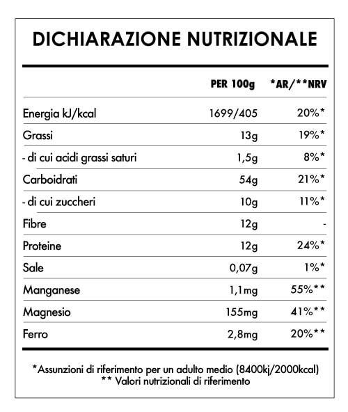 Tabela Nutricional - Avena Divina Burro di Arachidi e Banana
