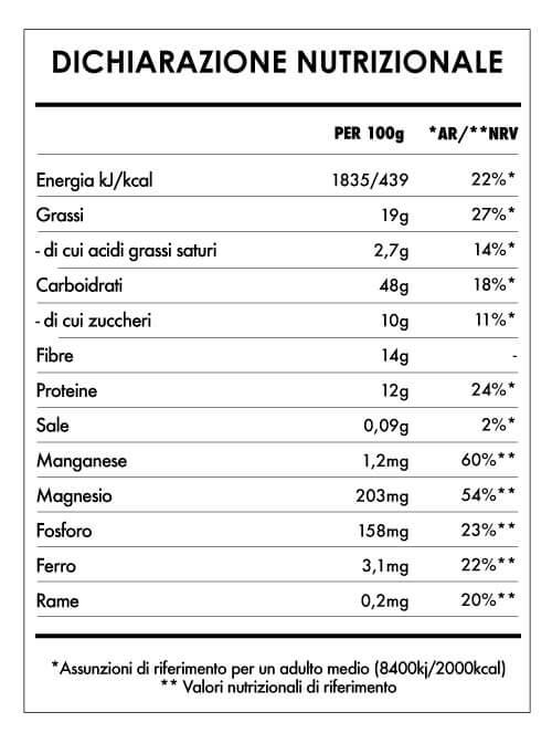 Tabela Nutricional - Avena Divina Nocciola e Cacao 3Kg