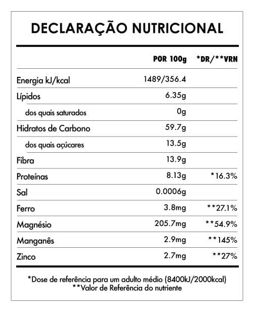 Tabela Nutricional - Aveia Germinada Simples