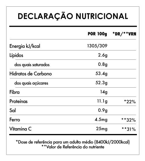 Tabela Nutricional - Bagas Goji