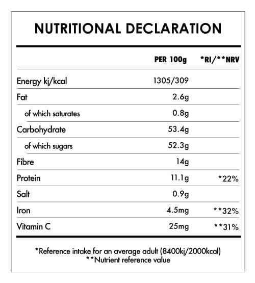 Tabela Nutricional - Goji Berries