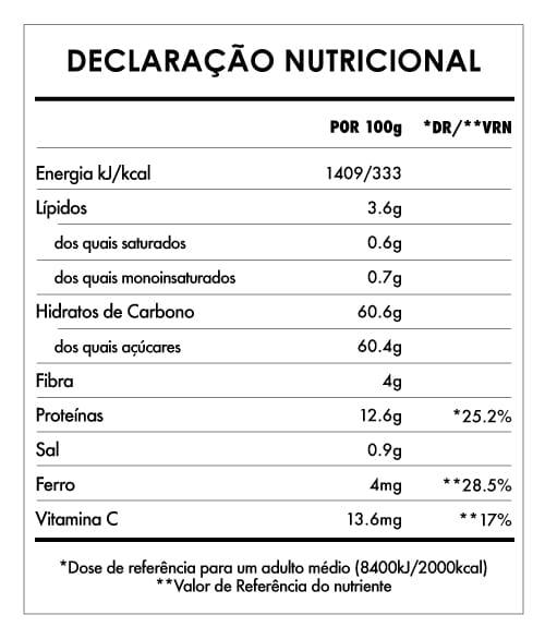 Tabela Nutricional - Bagas Goji Bio