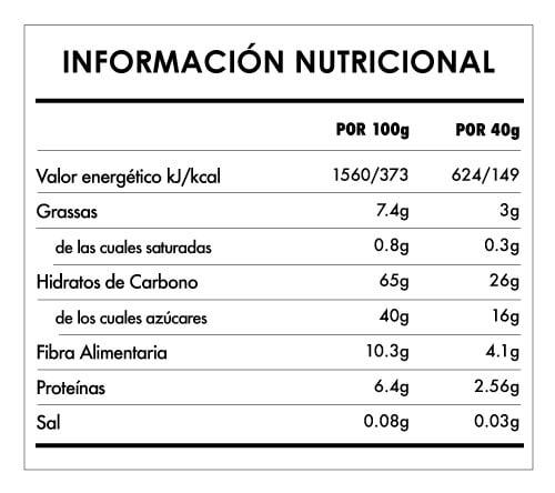 Tabela Nutricional - Barrita Despertar de Buda Açaí/Fresa